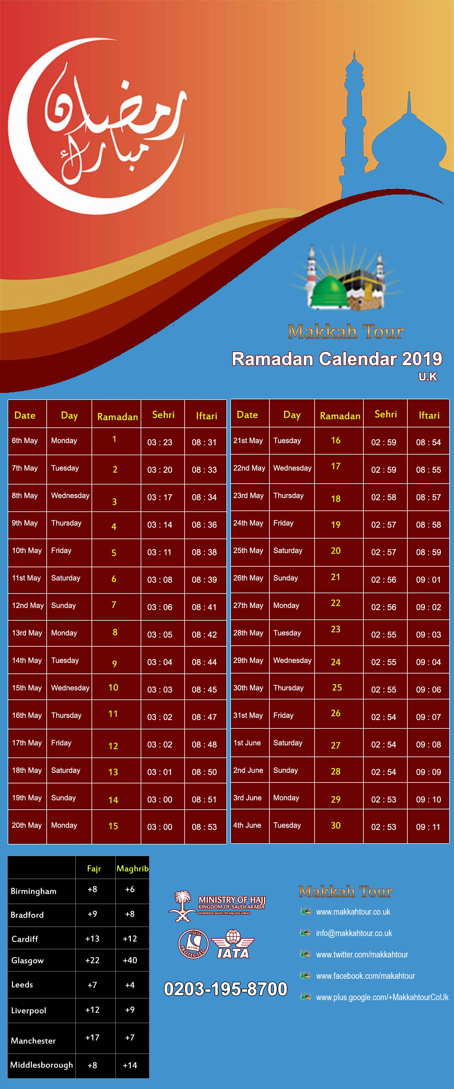 Ramadan timetable for London